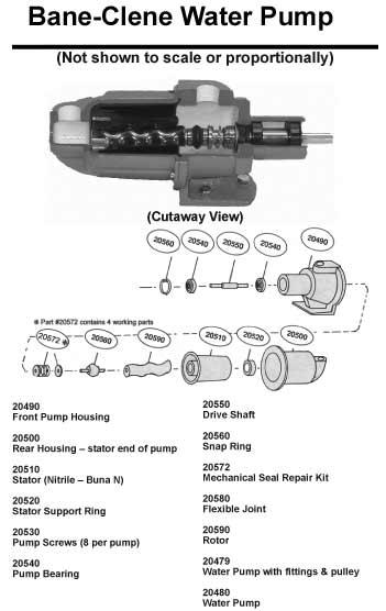Water Pump Schematic