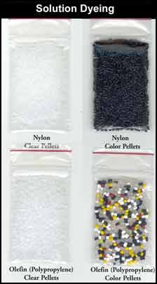 Solution Dyed Carpet Fibers