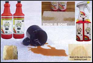 How to remove coffee stain from carpet