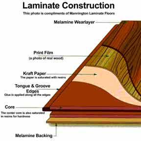 Laminate Wood Flooring Construction Properties