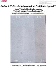 Teflon vs. Scotchgard
